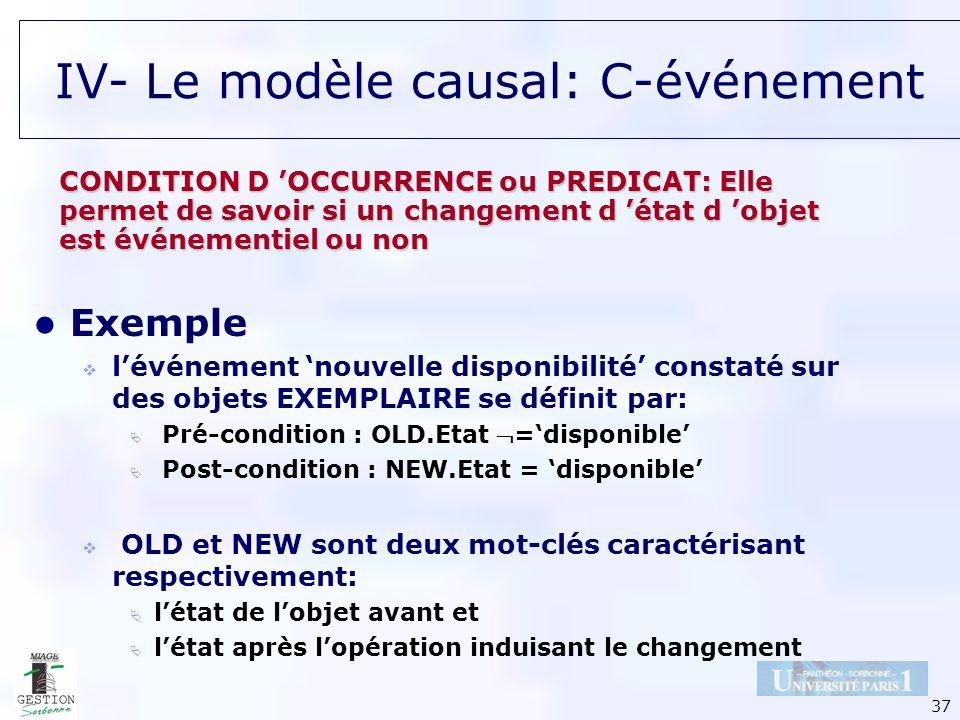 37 Exemple lévénement nouvelle disponibilité constaté sur des objets EXEMPLAIRE se définit par: Pré-condition : OLD.Etat=disponible Post-condition : N