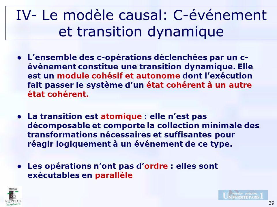 39 Lensemble des c-opérations déclenchées par un c- évènement constitue une transition dynamique. Elle est un module cohésif et autonome dont lexécuti