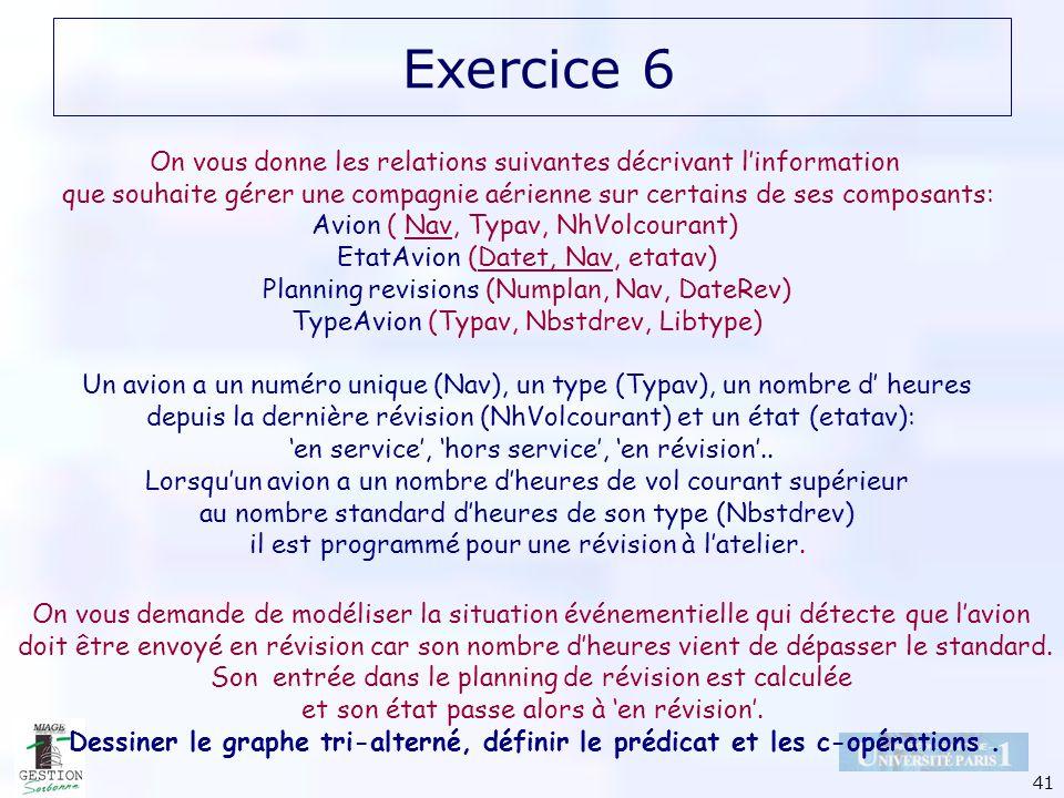 41 Exercice 6 On vous donne les relations suivantes décrivant linformation que souhaite gérer une compagnie aérienne sur certains de ses composants: A