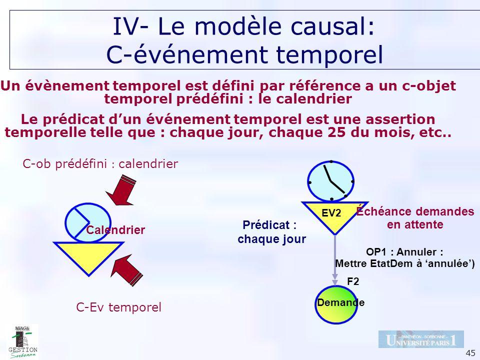 45 Un évènement temporel est défini par référence a un c-objet temporel prédéfini : le calendrier Le prédicat dun événement temporel est une assertion