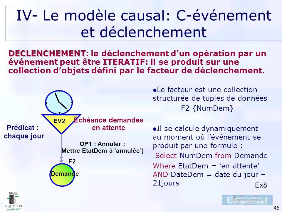 46 DECLENCHEMENT DECLENCHEMENT: le déclenchement dun opération par un événement peut être ITERATIF: il se produit sur une collection dobjets défini pa