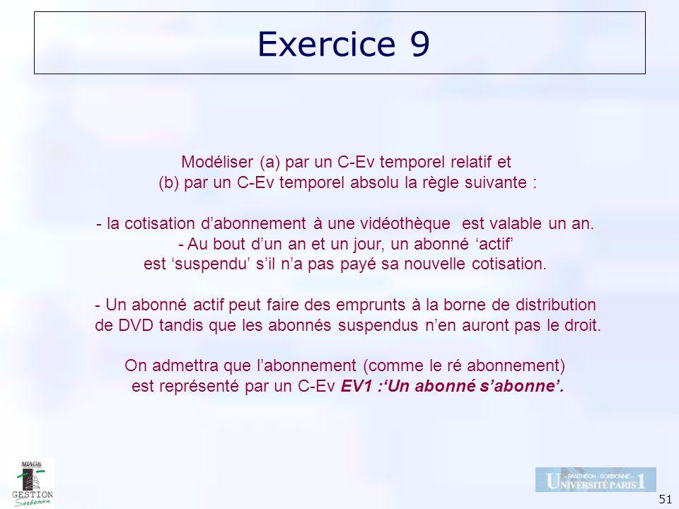 51 Exercice 9 Modéliser (a) par un C-Ev temporel relatif et (b) par un C-Ev temporel absolu la règle suivante : - la cotisation dabonnement à une vidé