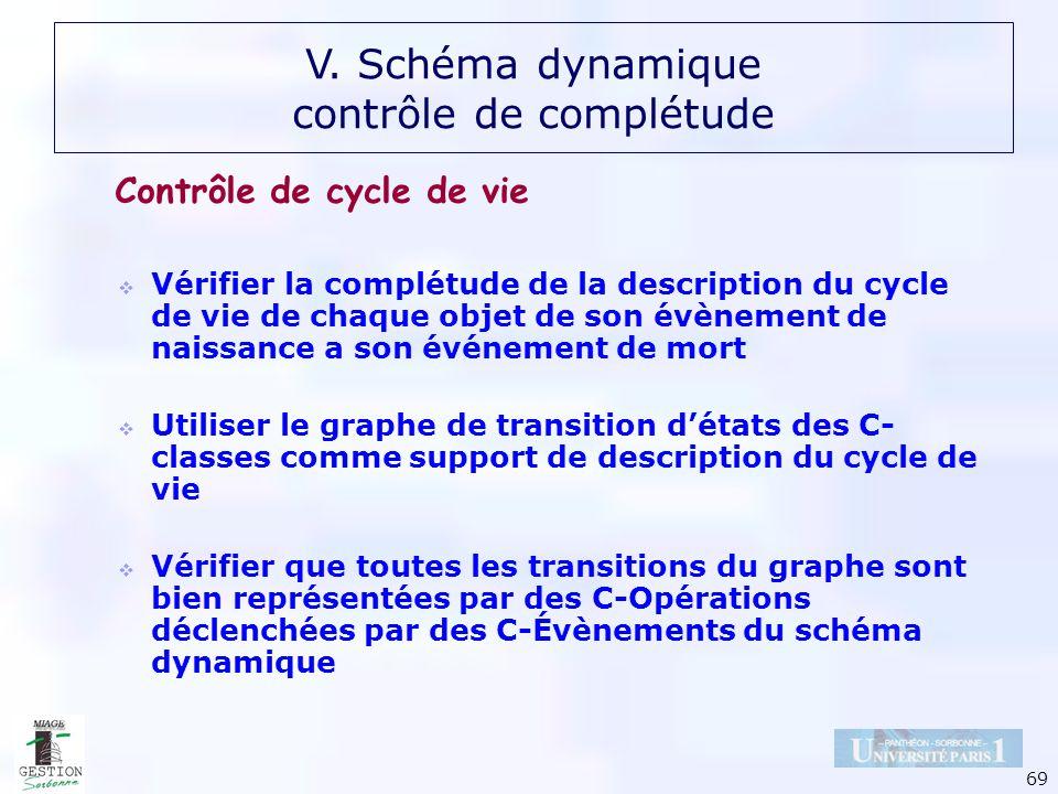69 Vérifier la complétude de la description du cycle de vie de chaque objet de son évènement de naissance a son événement de mort Utiliser le graphe d