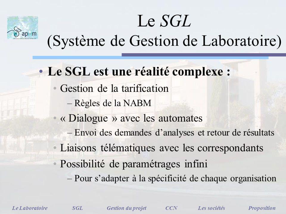 Le SGL est une réalité complexe : Gestion de la tarification –Règles de la NABM « Dialogue » avec les automates –Envoi des demandes danalyses et retou