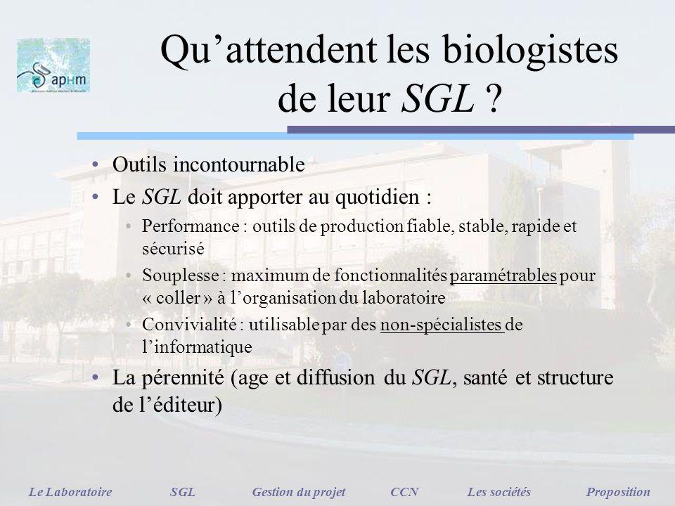Quattendent les biologistes de leur SGL ? Outils incontournable Le SGL doit apporter au quotidien : Performance : outils de production fiable, stable,
