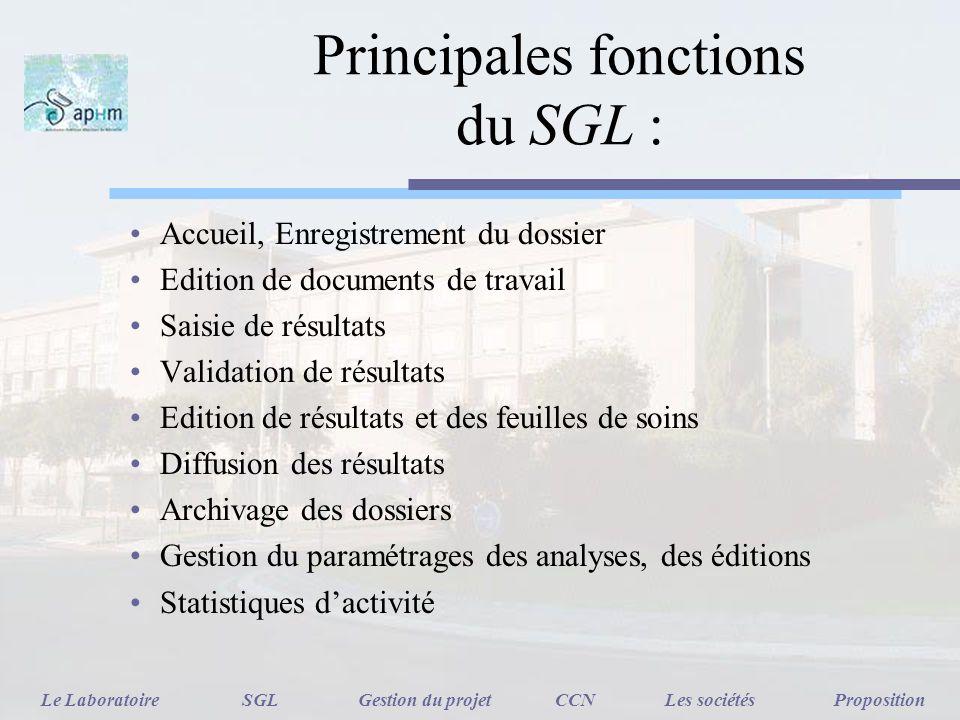 Principales fonctions du SGL : Accueil, Enregistrement du dossier Edition de documents de travail Saisie de résultats Validation de résultats Edition