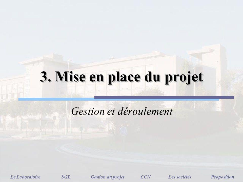 3. Mise en place du projet Gestion et déroulement Le LaboratoireSGLGestion du projetCCNLes sociétésProposition
