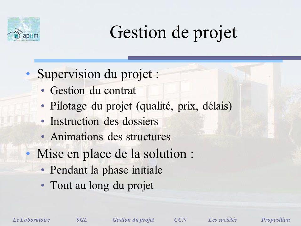 Gestion de projet Supervision du projet : Gestion du contrat Pilotage du projet (qualité, prix, délais) Instruction des dossiers Animations des struct