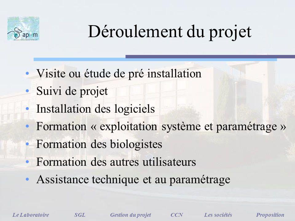 Déroulement du projet Visite ou étude de pré installation Suivi de projet Installation des logiciels Formation « exploitation système et paramétrage »