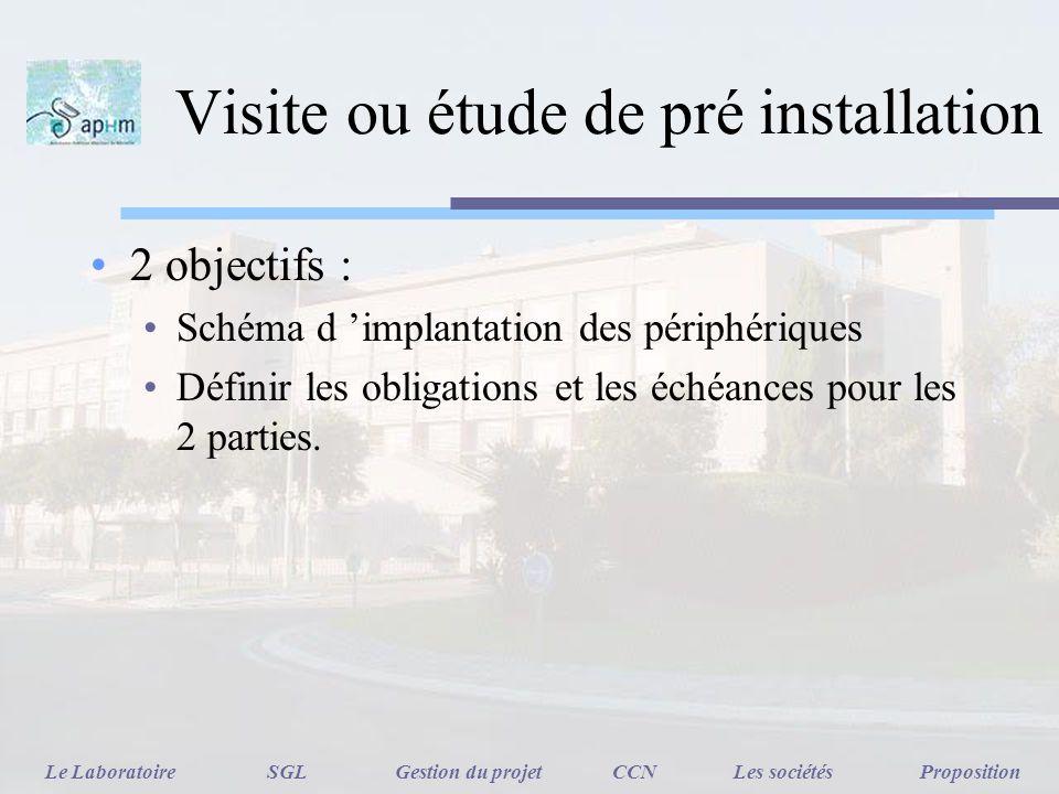 Visite ou étude de pré installation 2 objectifs : Schéma d implantation des périphériques Définir les obligations et les échéances pour les 2 parties.