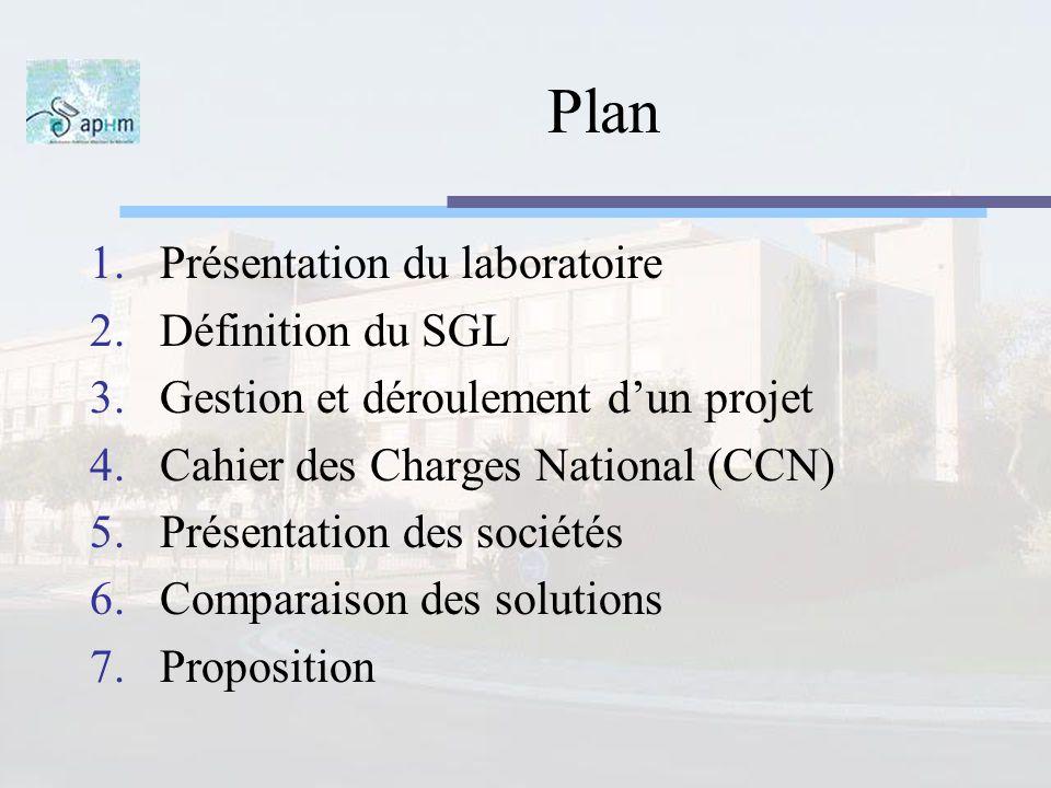 Plan 1.Présentation du laboratoire 2.Définition du SGL 3.Gestion et déroulement dun projet 4.Cahier des Charges National (CCN) 5.Présentation des soci