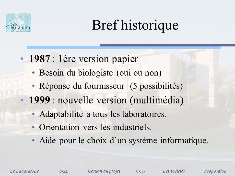 Bref historique 1987 : 1ère version papier Besoin du biologiste (oui ou non) Réponse du fournisseur (5 possibilités) 1999 : nouvelle version (multiméd