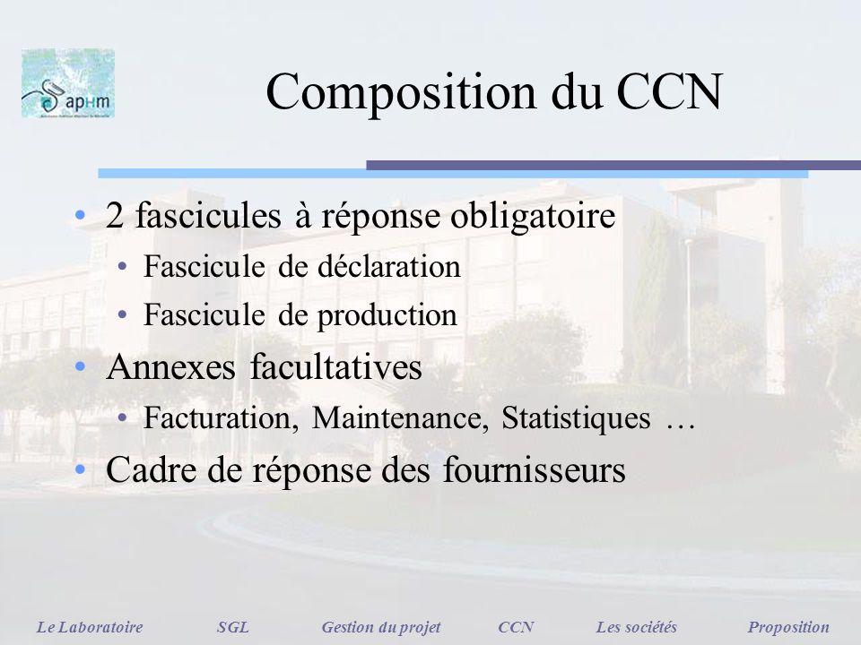 Composition du CCN 2 fascicules à réponse obligatoire Fascicule de déclaration Fascicule de production Annexes facultatives Facturation, Maintenance,