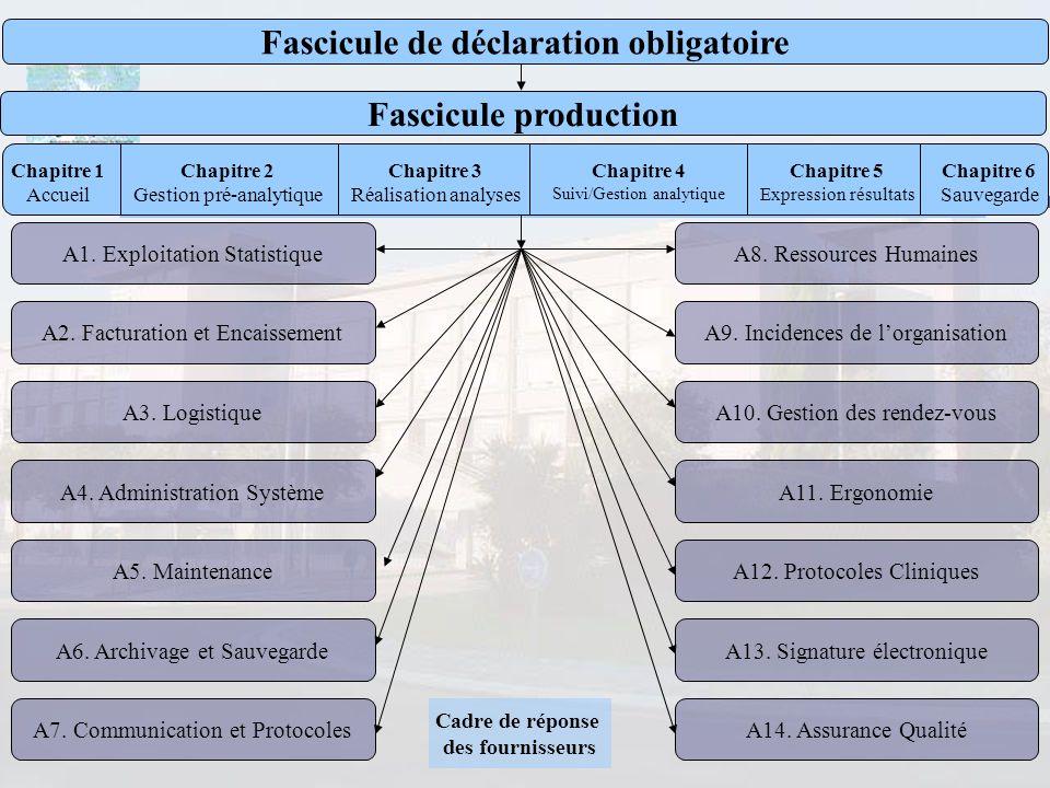 Fascicule de déclaration obligatoire Fascicule production A2. Facturation et Encaissement A3. Logistique A7. Communication et Protocoles A4. Administr