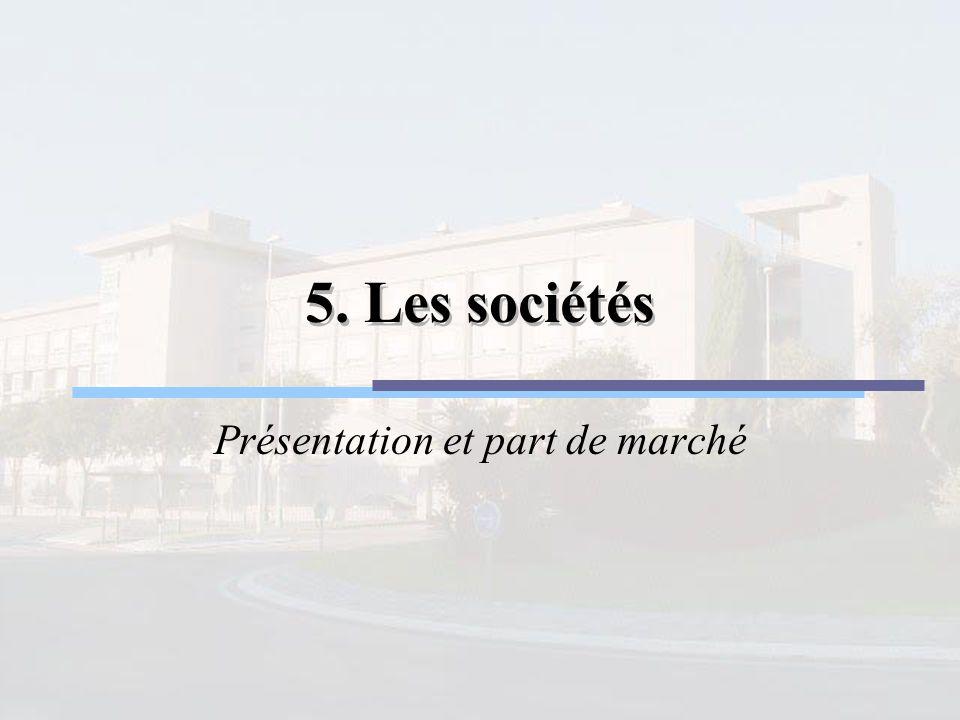 5. Les sociétés Présentation et part de marché