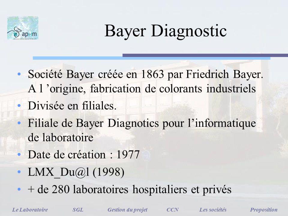 Bayer Diagnostic Société Bayer créée en 1863 par Friedrich Bayer. A l origine, fabrication de colorants industriels Divisée en filiales. Filiale de Ba