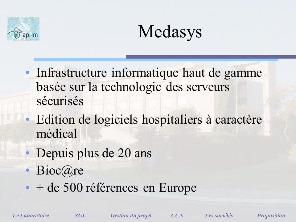 Medasys Infrastructure informatique haut de gamme basée sur la technologie des serveurs sécurisés Edition de logiciels hospitaliers à caractère médica