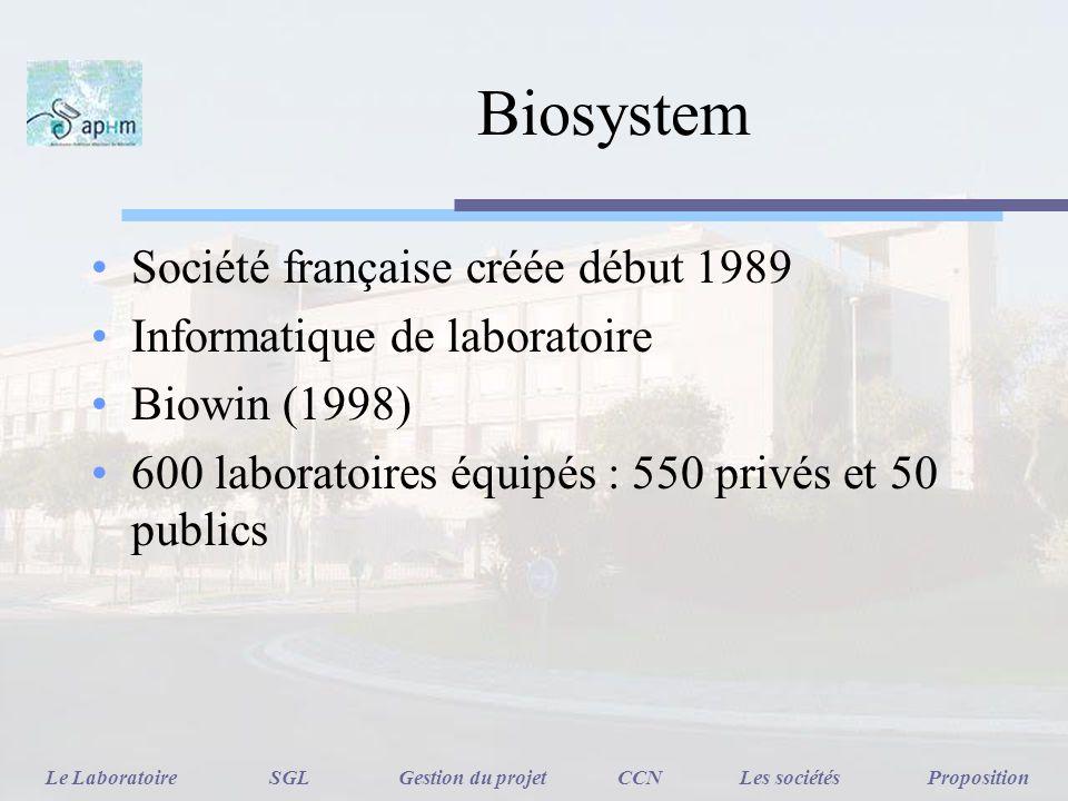Biosystem Société française créée début 1989 Informatique de laboratoire Biowin (1998) 600 laboratoires équipés : 550 privés et 50 publics Le Laborato