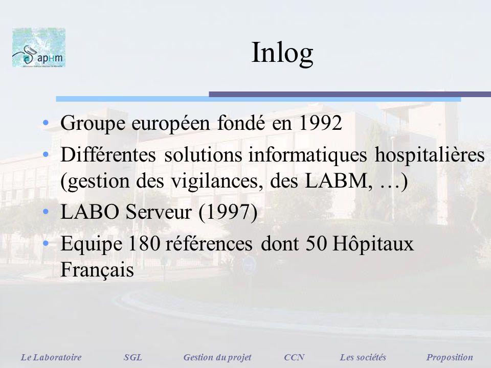 Inlog Groupe européen fondé en 1992 Différentes solutions informatiques hospitalières (gestion des vigilances, des LABM, …) LABO Serveur (1997) Equipe