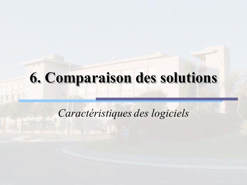 6. Comparaison des solutions Caractéristiques des logiciels
