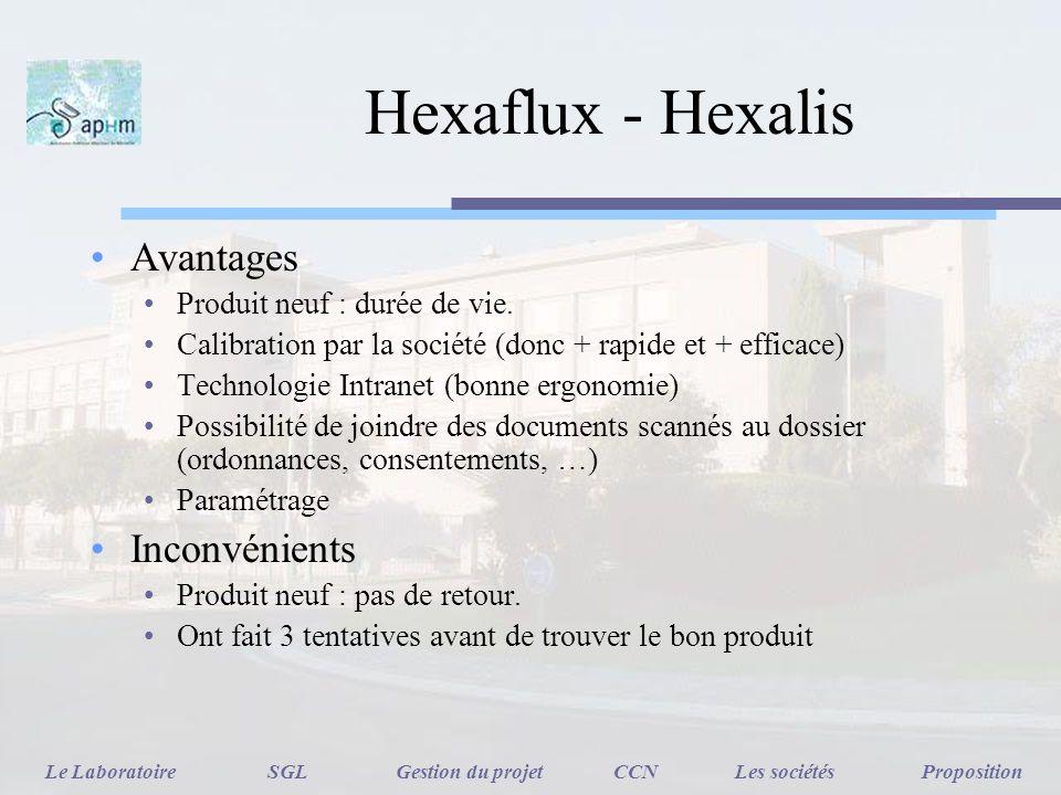 Hexaflux - Hexalis Avantages Produit neuf : durée de vie. Calibration par la société (donc + rapide et + efficace) Technologie Intranet (bonne ergonom