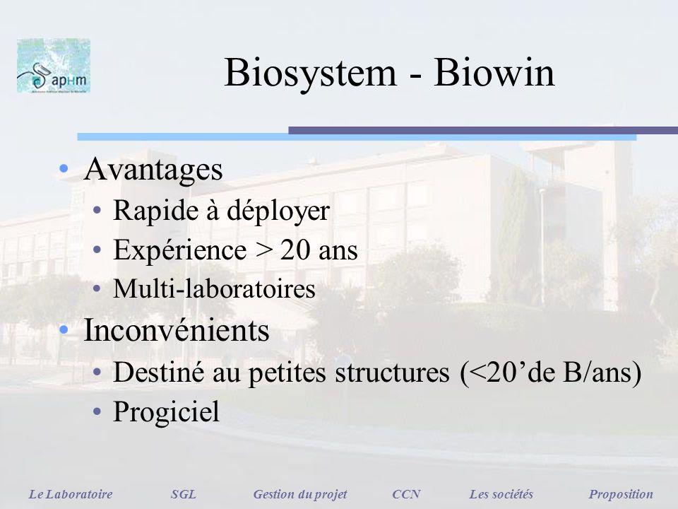 Biosystem - Biowin Le LaboratoireSGLGestion du projetCCNLes sociétésProposition Avantages Rapide à déployer Expérience > 20 ans Multi-laboratoires Inc