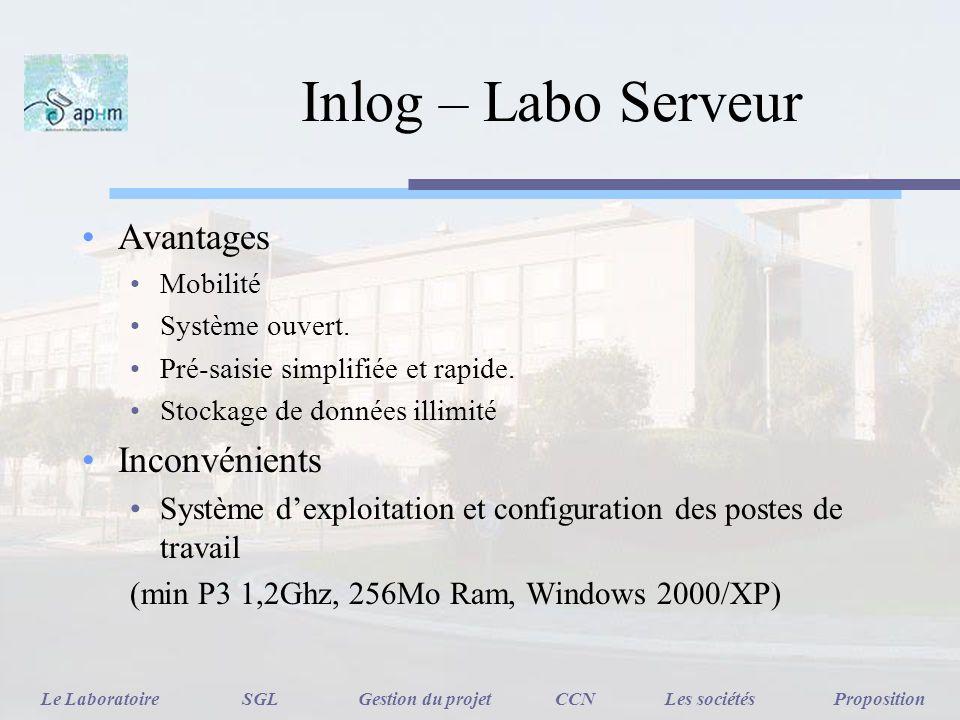 Inlog – Labo Serveur Avantages Mobilité Système ouvert. Pré-saisie simplifiée et rapide. Stockage de données illimité Inconvénients Système dexploitat