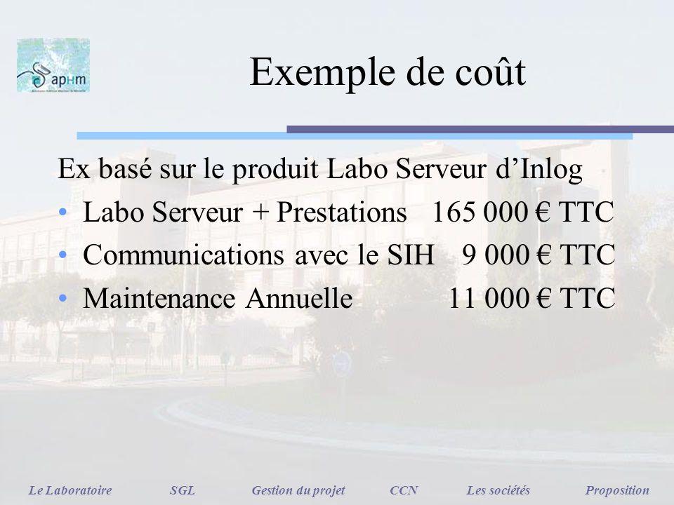 Exemple de coût Ex basé sur le produit Labo Serveur dInlog Labo Serveur + Prestations 165 000 TTC Communications avec le SIH 9 000 TTC Maintenance Ann