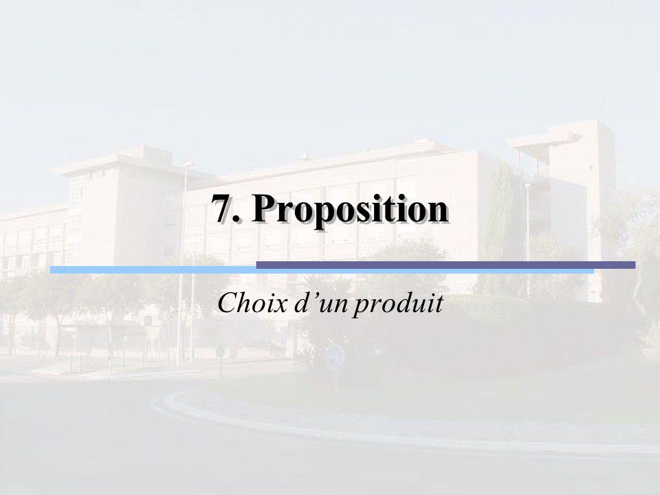7. Proposition Choix dun produit