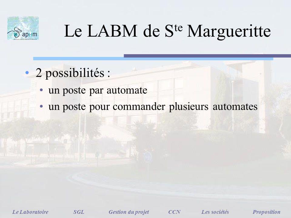 Le LABM de S te Margueritte 2 possibilités : un poste par automate un poste pour commander plusieurs automates Le LaboratoireSGLGestion du projetCCNLe