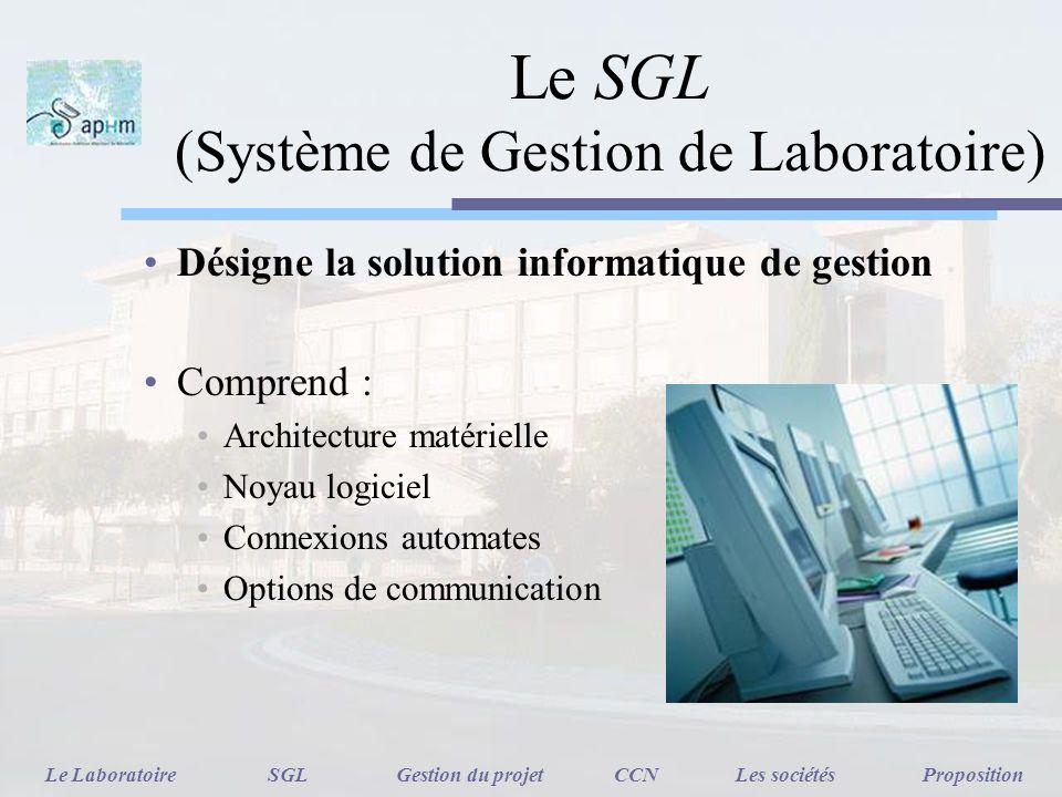 Dapparence simple : Enregistrement du dossier Édition de comptes-rendus Le SGL (Système de Gestion de Laboratoire) Le LaboratoireSGLGestion du projetCCNLes sociétésProposition