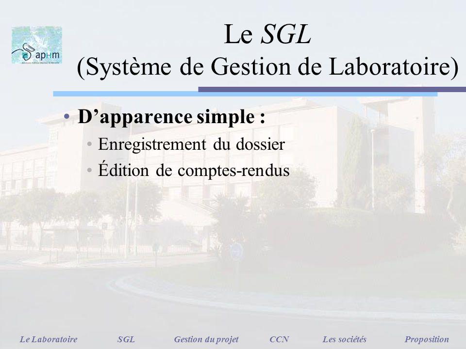 Le SGL est une réalité complexe : Gestion de la tarification –Règles de la NABM « Dialogue » avec les automates –Envoi des demandes danalyses et retour de résultats Liaisons télématiques avec les correspondants Possibilité de paramétrages infini –Pour sadapter à la spécificité de chaque organisation Le SGL (Système de Gestion de Laboratoire) Le LaboratoireSGLGestion du projetCCNLes sociétésProposition