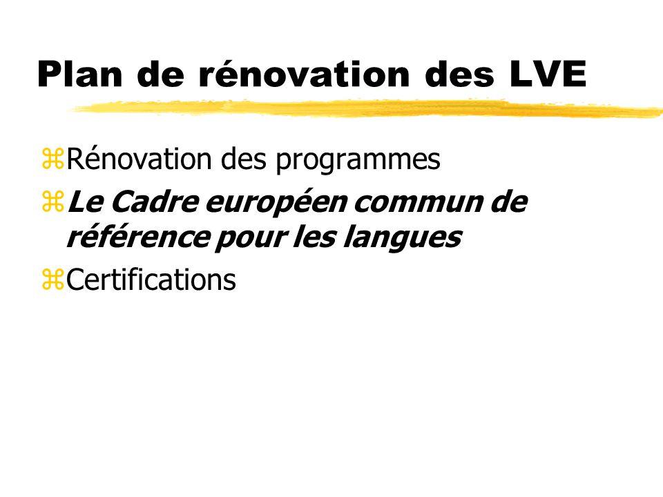 Plan de rénovation des LVE zRénovation des programmes zLe Cadre européen commun de référence pour les langues zCertifications