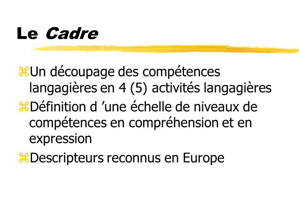 Le Cadre zUn découpage des compétences langagières en 4 (5) activités langagières zDéfinition d une échelle de niveaux de compétences en compréhension et en expression zDescripteurs reconnus en Europe