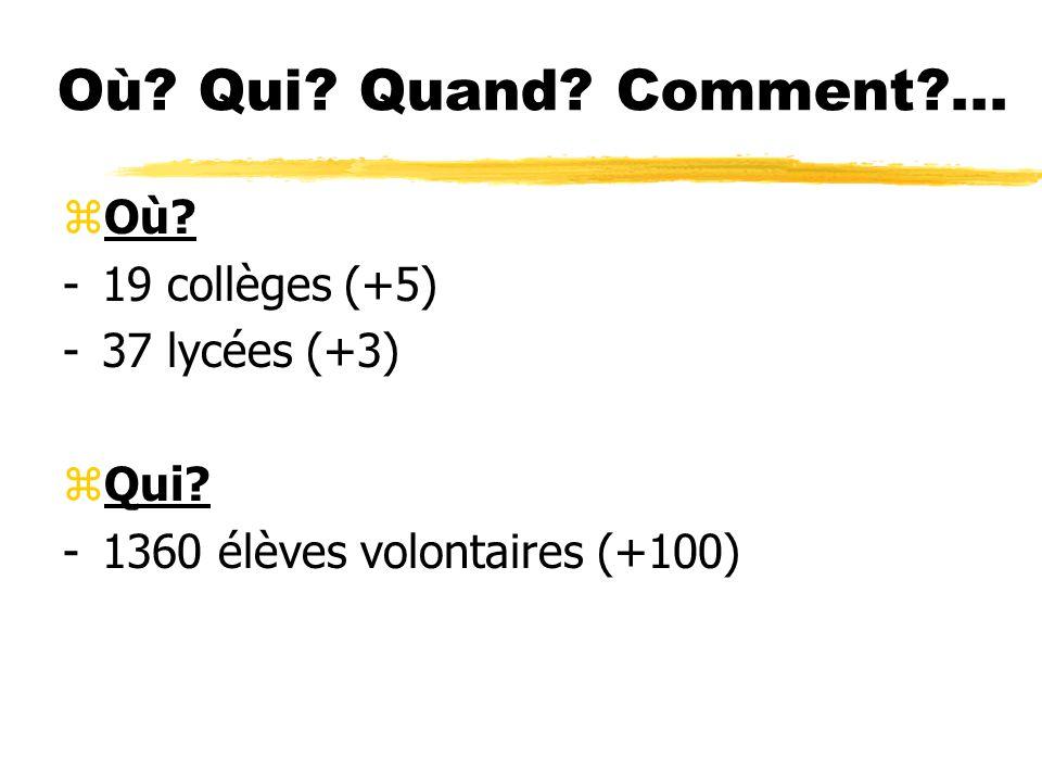 Où.Qui. Quand. Comment?... zOù. -19 collèges (+5) -37 lycées (+3) zQui.