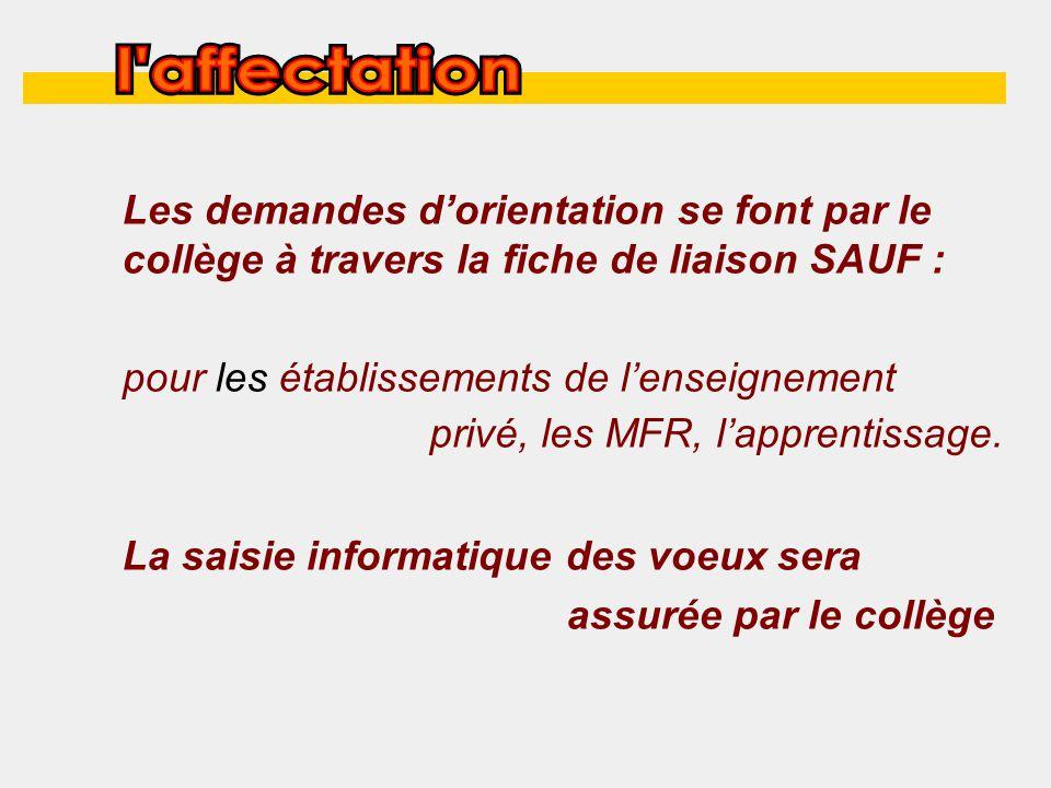 Les demandes dorientation se font par le collège à travers la fiche de liaison SAUF : pour les établissements de lenseignement La saisie informatique des voeux sera assurée par le collège privé, les MFR, lapprentissage.