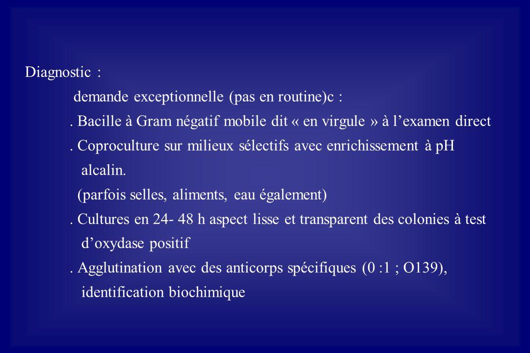 Diagnostic : demande exceptionnelle (pas en routine)c :. Bacille à Gram négatif mobile dit « en virgule » à lexamen direct. Coproculture sur milieux s