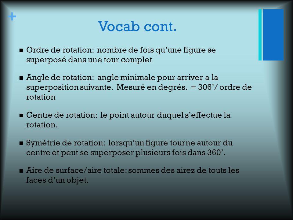 + Vocab cont. Ordre de rotation: nombre de fois quune figure se superposé dans une tour complet Angle de rotation: angle minimale pour arriver a la su