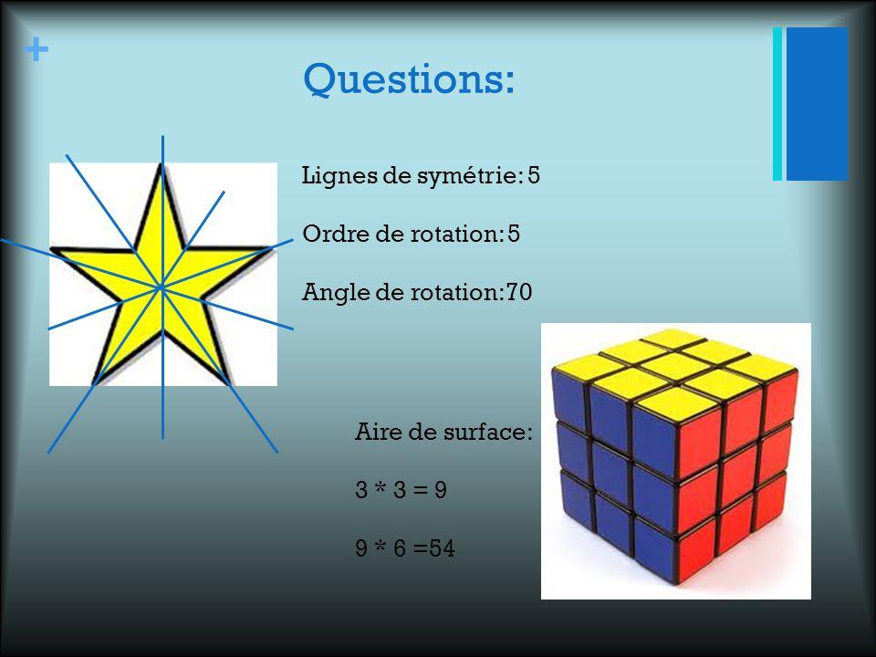 + Questions: Lignes de symétrie: 5 Ordre de rotation: 5 Angle de rotation:70 Aire de surface: 3 * 3 = 9 9 * 6 =54