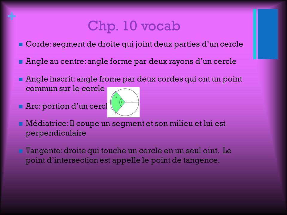 + Chp. 10 vocab Corde: segment de droite qui joint deux parties dun cercle Angle au centre: angle forme par deux rayons dun cercle Angle inscrit: angl