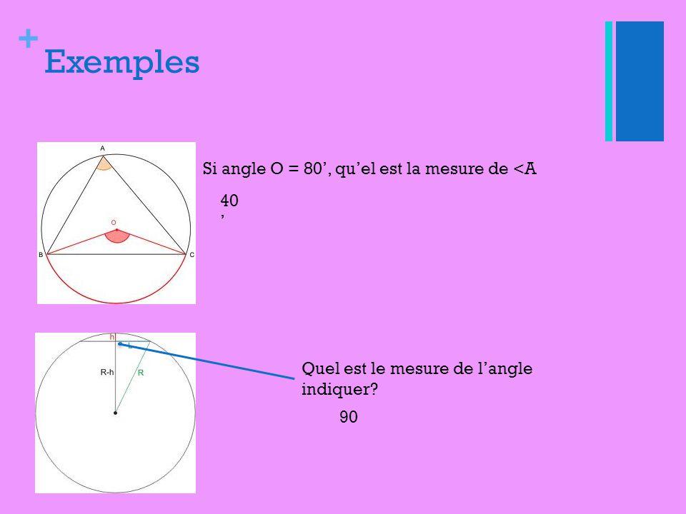 + Exemples Si angle O = 80, quel est la mesure de <A 40 Quel est le mesure de langle indiquer? 90