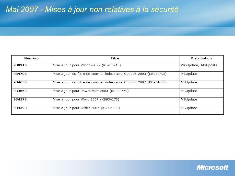 Mai 2007 - Mises à jour non relatives à la sécurité NuméroTitreDistribution 930916Mise à jour pour Windows XP (KB930916)WinUpdate, MSUpdate 934708Mise à jour du filtre de courrier indésirable Outlook 2003 (KB934708)MSUpdate 934655Mise à jour du filtre de courrier indésirable Outlook 2007 (KB934655)MSUpdate 933669Mise à jour pour PowerPoint 2003 (KB933669)MSUpdate 934173Mise à jour pour Word 2007 (KB934173)MSUpdate 934393Mise à jour pour Office 2007 (KB934393)MSUpdate