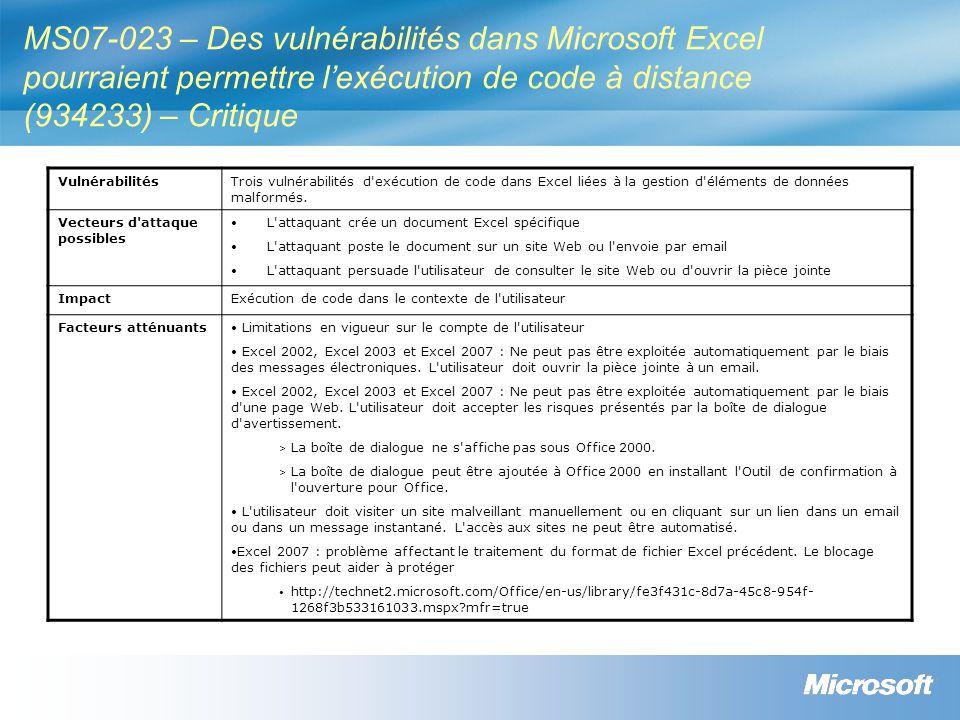 MS07-023 – Des vulnérabilités dans Microsoft Excel pourraient permettre lexécution de code à distance (934233) – Critique VulnérabilitésTrois vulnérabilités d exécution de code dans Excel liées à la gestion d éléments de données malformés.