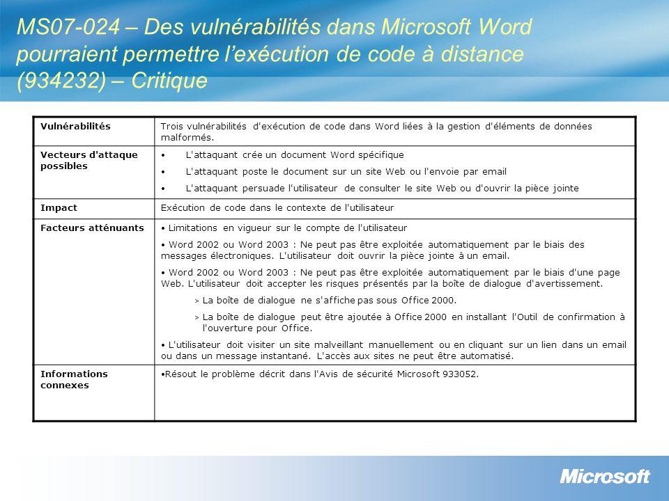 MS07-024 – Des vulnérabilités dans Microsoft Word pourraient permettre lexécution de code à distance (934232) – Critique VulnérabilitésTrois vulnérabilités d exécution de code dans Word liées à la gestion d éléments de données malformés.