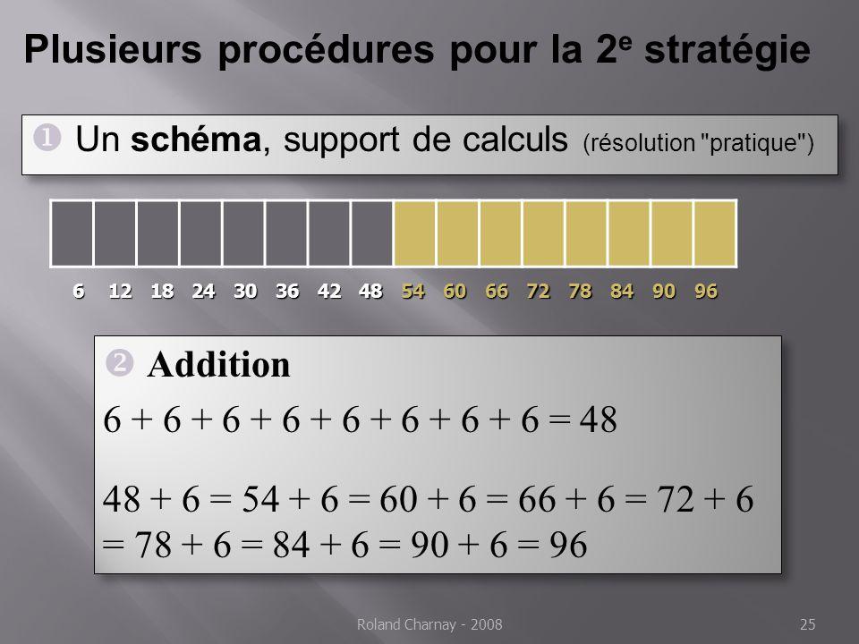 Roland Charnay - 200825 Plusieurs procédures pour la 2 e stratégie Un schéma, support de calculs (résolution pratique ) 6121824303642485460667278849096 Addition 6 + 6 + 6 + 6 + 6 + 6 + 6 + 6 = 48 48 + 6 = 54 + 6 = 60 + 6 = 66 + 6 = 72 + 6 = 78 + 6 = 84 + 6 = 90 + 6 = 96 Addition 6 + 6 + 6 + 6 + 6 + 6 + 6 + 6 = 48 48 + 6 = 54 + 6 = 60 + 6 = 66 + 6 = 72 + 6 = 78 + 6 = 84 + 6 = 90 + 6 = 96