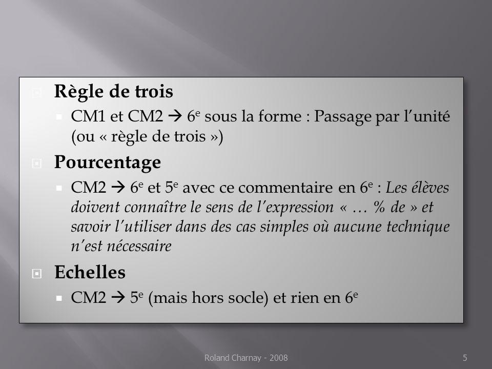 Règle de trois CM1 et CM2 6 e sous la forme : Passage par lunité (ou « règle de trois ») Pourcentage CM2 6 e et 5 e avec ce commentaire en 6 e : Les élèves doivent connaître le sens de lexpression « … % de » et savoir lutiliser dans des cas simples où aucune technique nest nécessaire Echelles CM2 5 e (mais hors socle) et rien en 6 e Règle de trois CM1 et CM2 6 e sous la forme : Passage par lunité (ou « règle de trois ») Pourcentage CM2 6 e et 5 e avec ce commentaire en 6 e : Les élèves doivent connaître le sens de lexpression « … % de » et savoir lutiliser dans des cas simples où aucune technique nest nécessaire Echelles CM2 5 e (mais hors socle) et rien en 6 e Roland Charnay - 20085