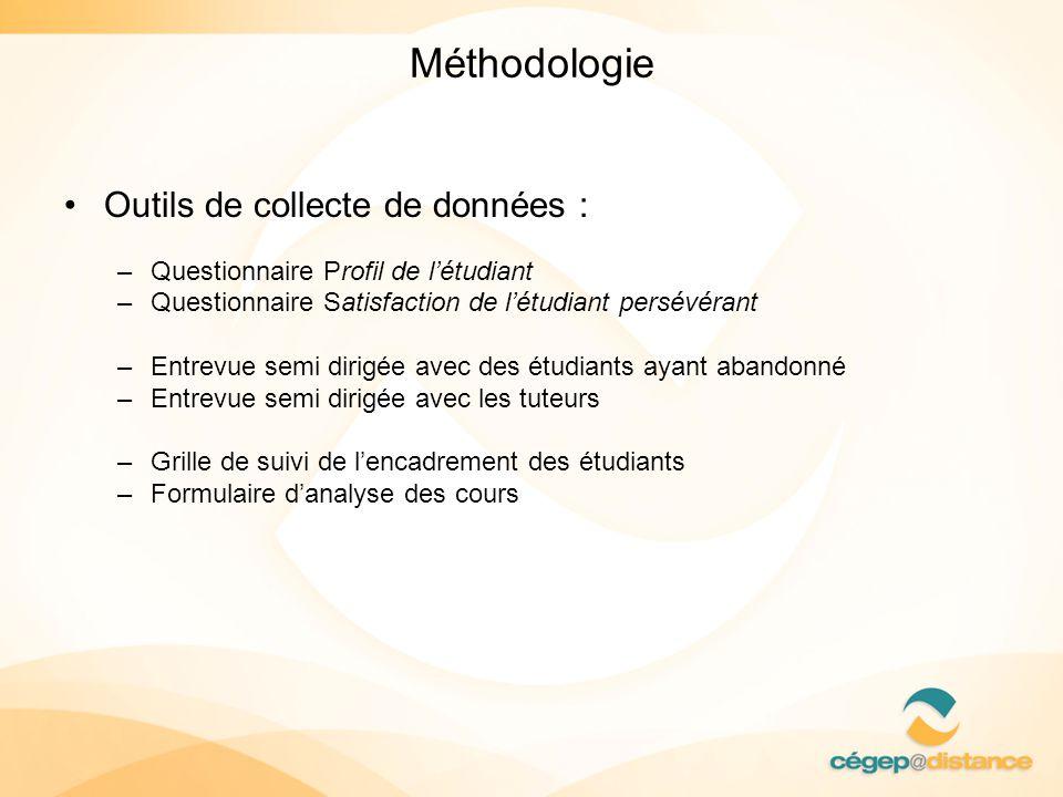 Méthodologie Outils de collecte de données : –Questionnaire Profil de létudiant –Questionnaire Satisfaction de létudiant persévérant –Entrevue semi di
