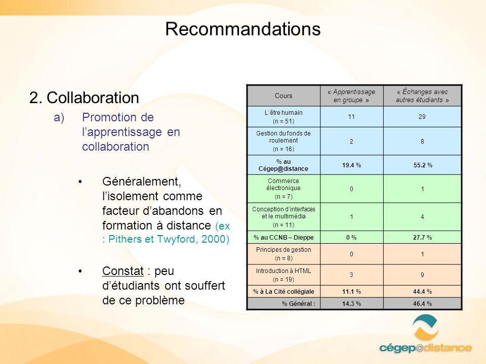 Recommandations 2. Collaboration a)Promotion de lapprentissage en collaboration Généralement, lisolement comme facteur dabandons en formation à distan
