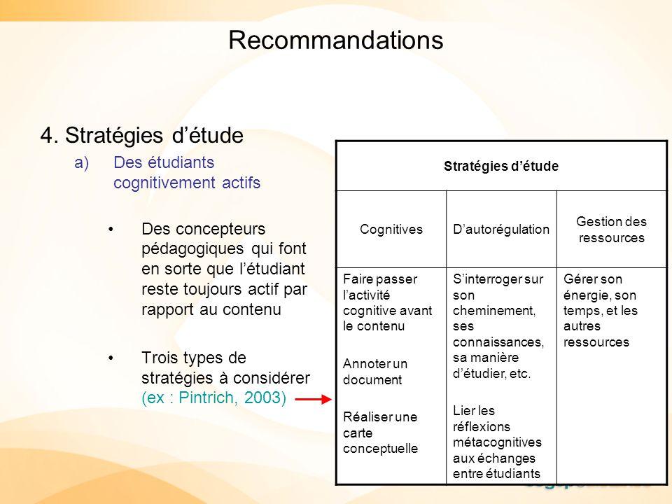 Recommandations 4. Stratégies détude a)Des étudiants cognitivement actifs Des concepteurs pédagogiques qui font en sorte que létudiant reste toujours