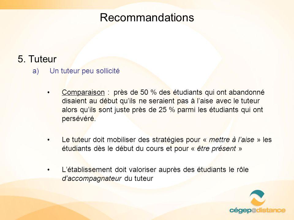 Recommandations 5. Tuteur a)Un tuteur peu sollicité Comparaison : près de 50 % des étudiants qui ont abandonné disaient au début quils ne seraient pas